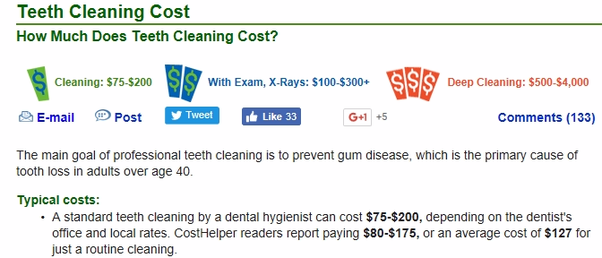 How Much Does The Average Dental Cleaning Cost Without