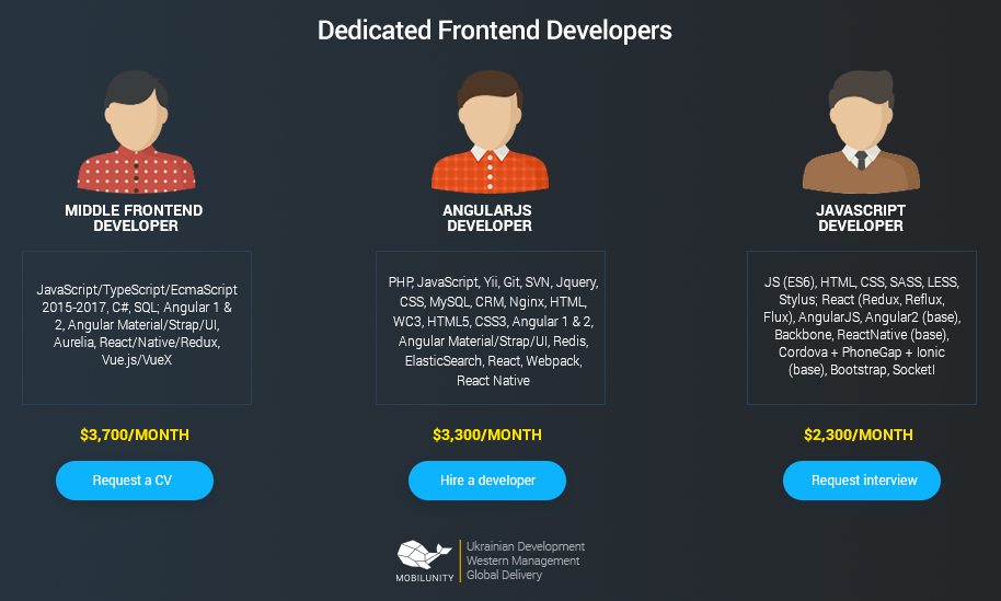 What is the average salary of an AngularJS developer? - Quora