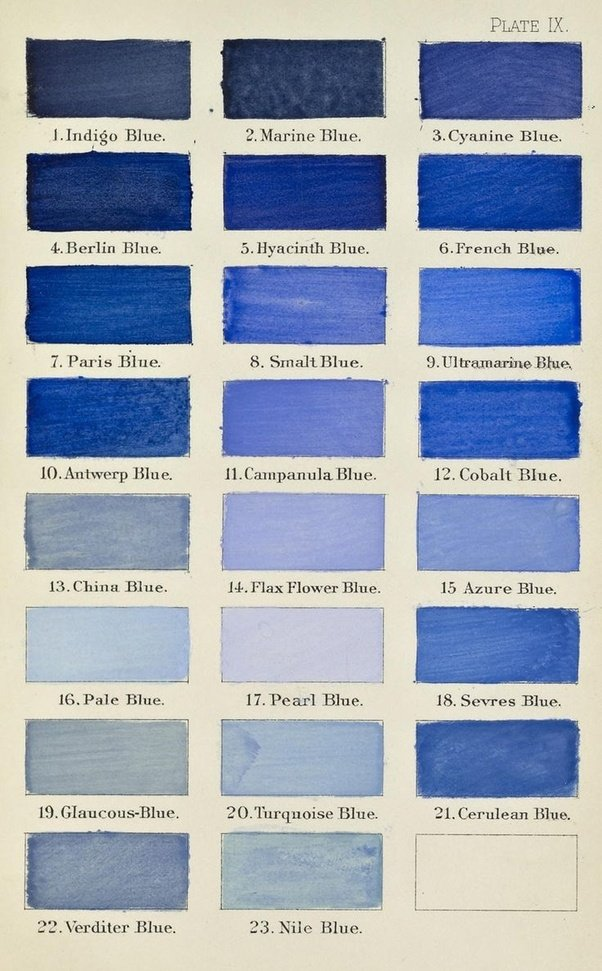 what 39 s the difference between blue and indigo quora. Black Bedroom Furniture Sets. Home Design Ideas