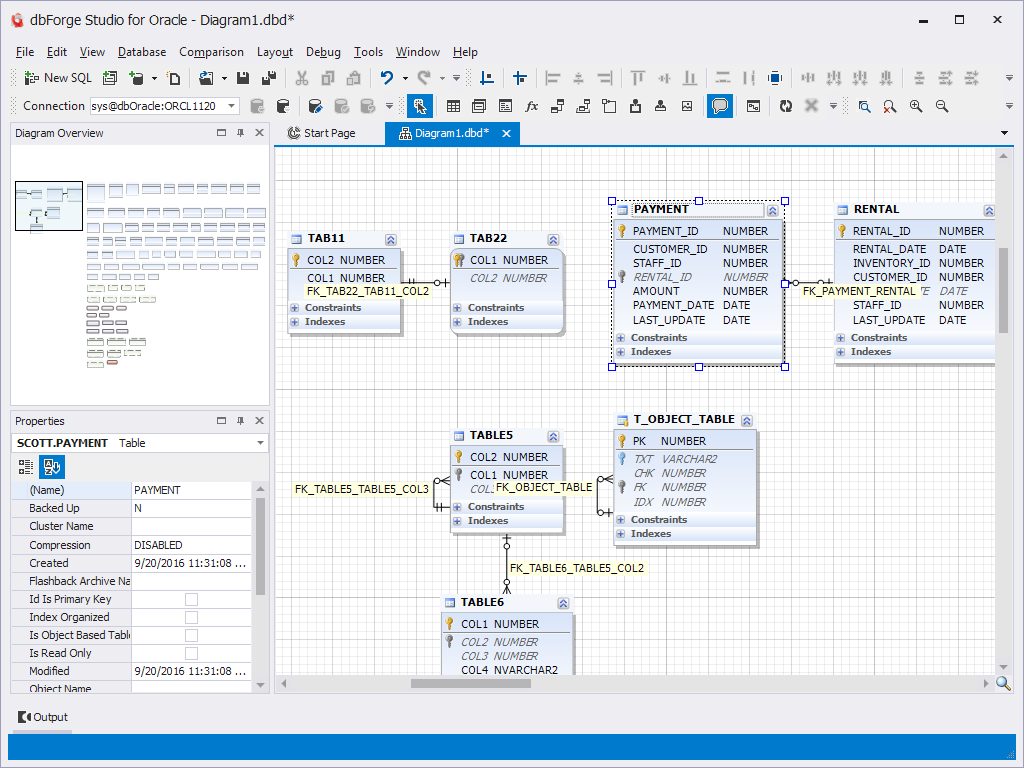 What is the best IDE for Oracle PL/SQL development? Why? - Quora
