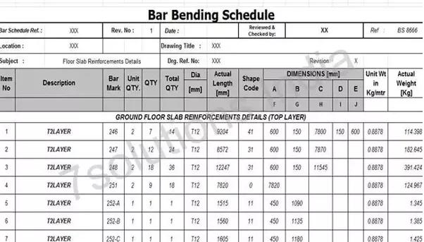 What is bar bending schedule in civil engineering? - Quora