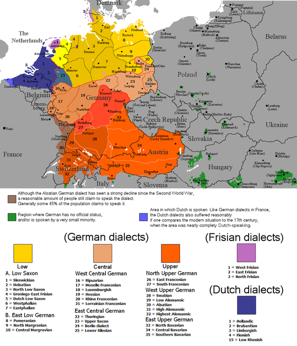 Are the German dialects spoken in Switzerland Low German or High German dialects?