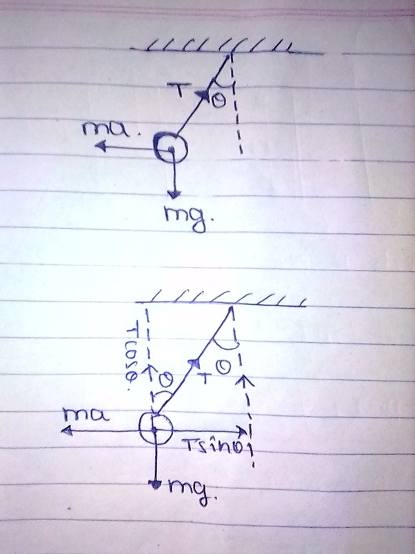 Engineering Mechanics: If a bob hanging from the ceiling of