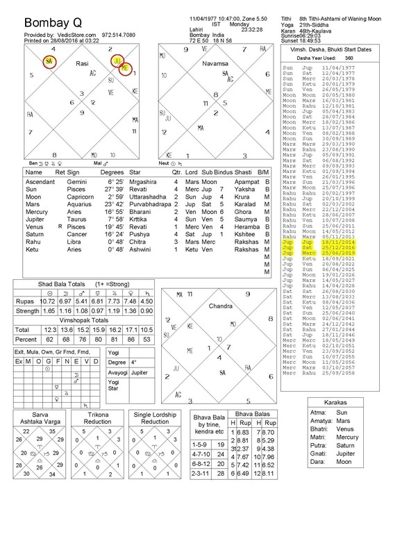 What Is A Progressed Natal Chart What Is It Used For Quora