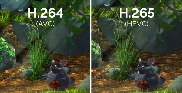 What is the difference between 720p HEVC and 720p normal