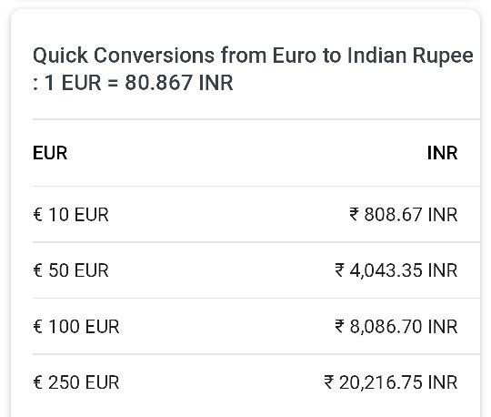 What is the cost of 50 euro cents in Indian rupees? - Quora