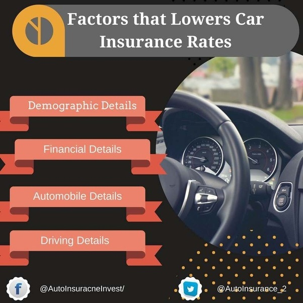 What Can I Do To Lower My Car Insurance?