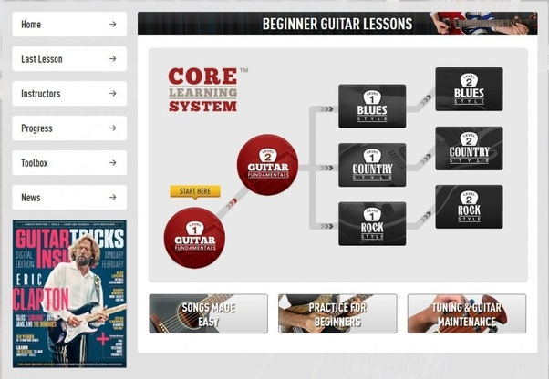 How To Learn To Play Guitar Online Quora