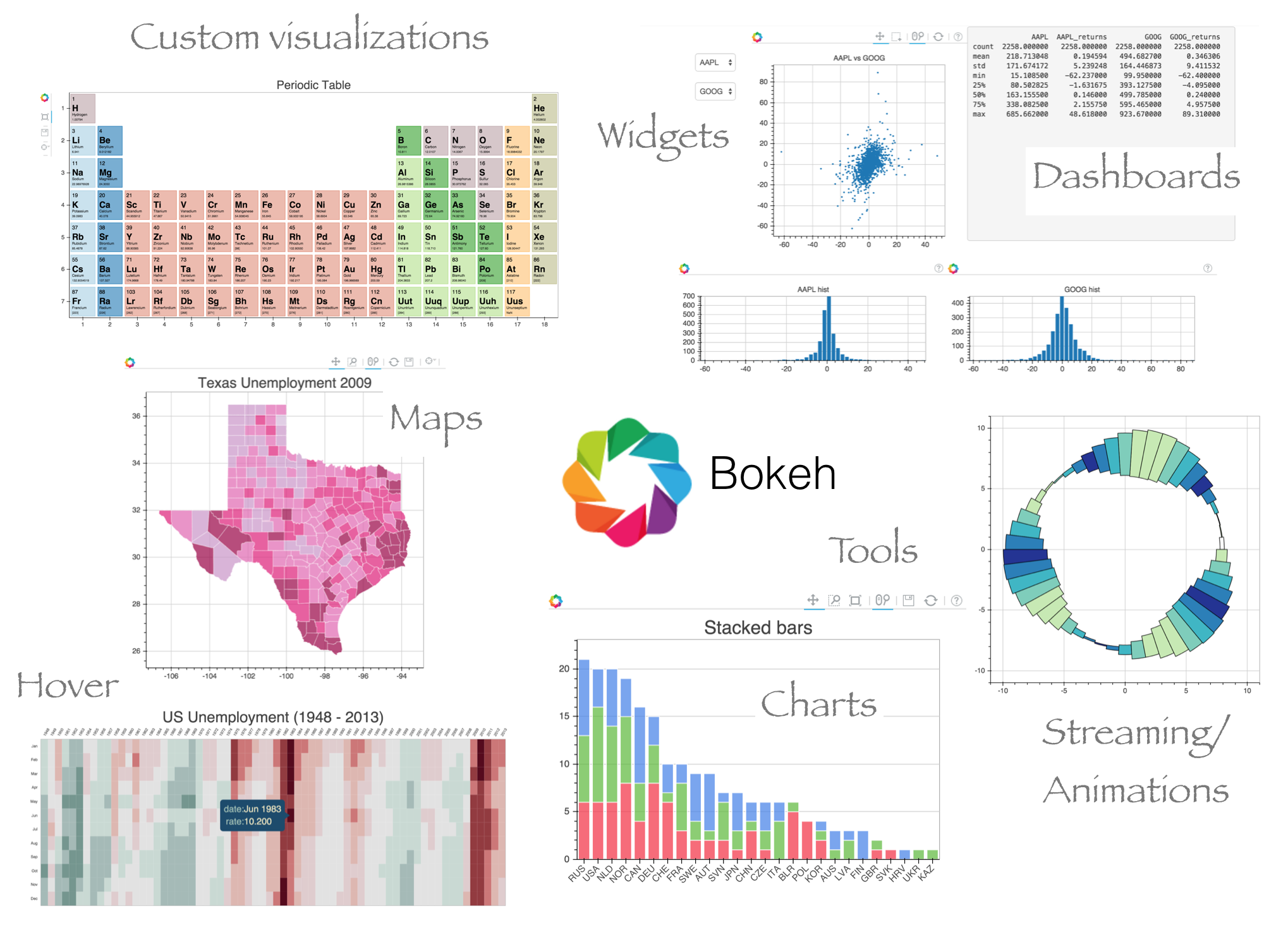 What is the best Python graph library? - Quora