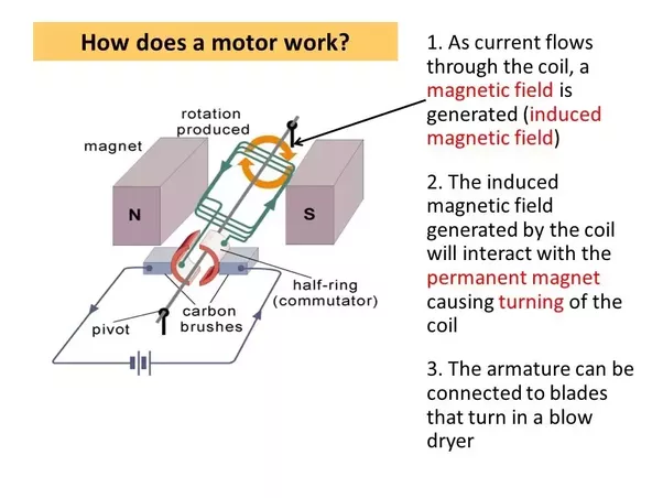 common electrical devices used in physics Hello, this is my first post on physics forums, so if i am making any mistakes, please let me know my reason for this post is that i am giving a.