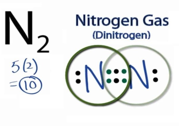 What is the lewis dot structure for n2 quora there are 3 dots electrons in the middle for each nitrogen atom because nitrogen molecules form triple covalent bonds the remaining lone pairs are ccuart Image collections