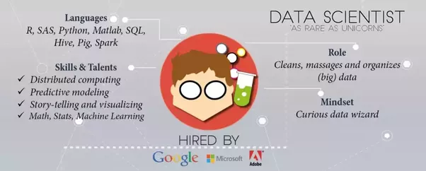 how relevant are sql skills when pursuing data science