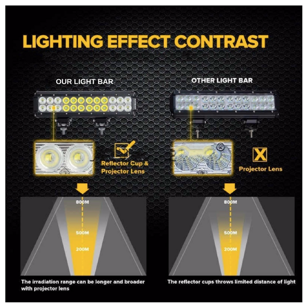 What is the difference between 4d and 5d led bars quora if youre looking for the brightest led light bar possible youll definitely want to go with a 5d mozeypictures Images