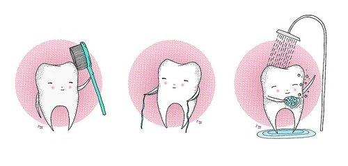 Image result for brushing flossing mouthwash