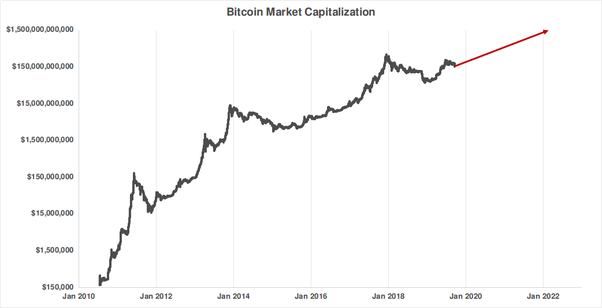 total cryptocurrency market cap feb12 2021