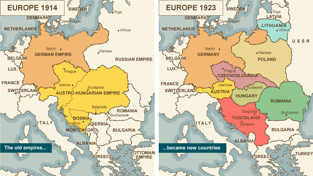 To what extent if any, was Poland responsible for the start ...