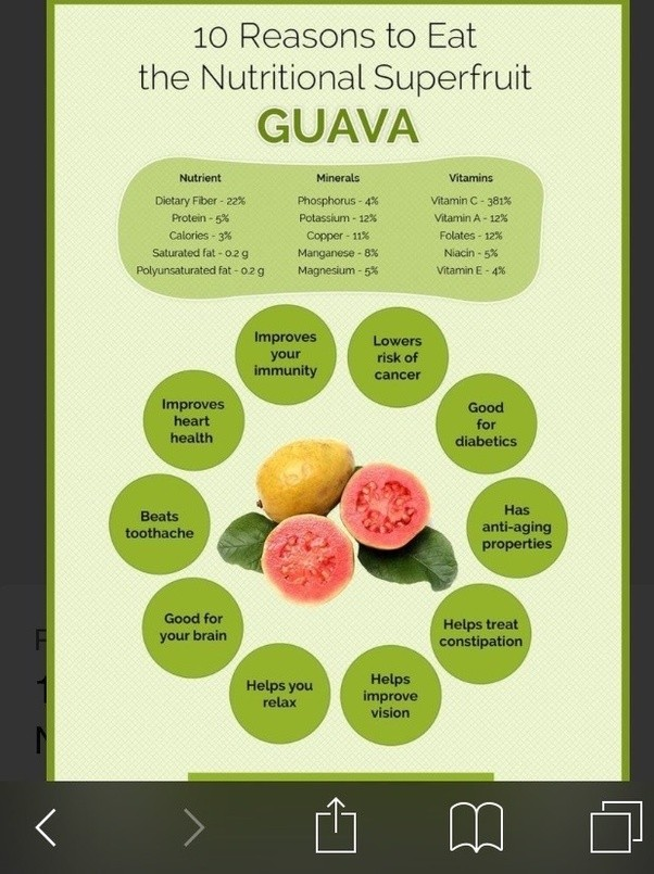 Apple or guava