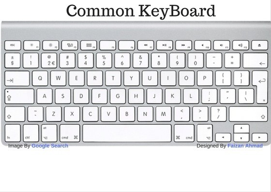 How To Make The Modulo Symbol On A Keyboard Quora