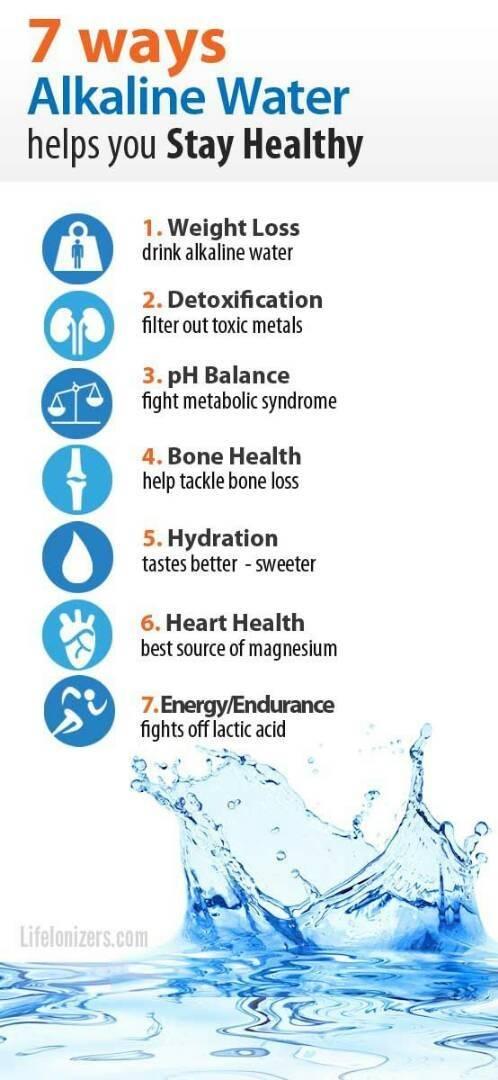 Do I Need Alkaline Water Ionizer In India Quora