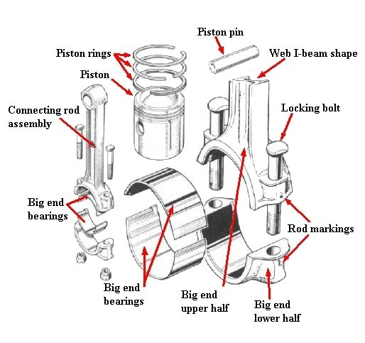 what are big end bearings in a vehicle
