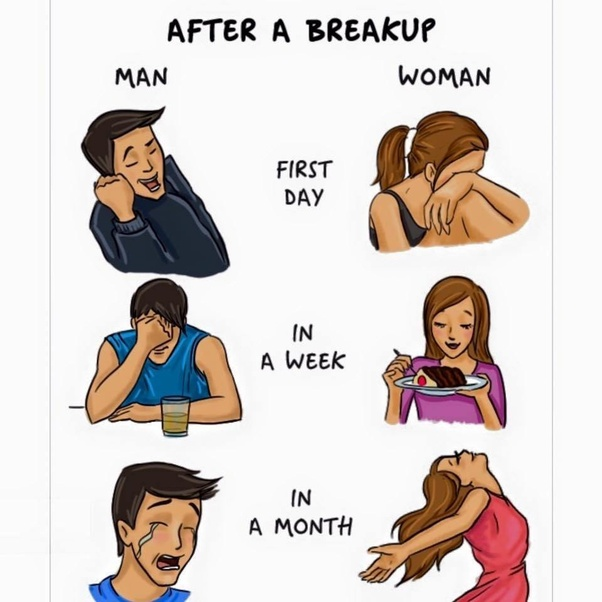 Why do guys break up with girls