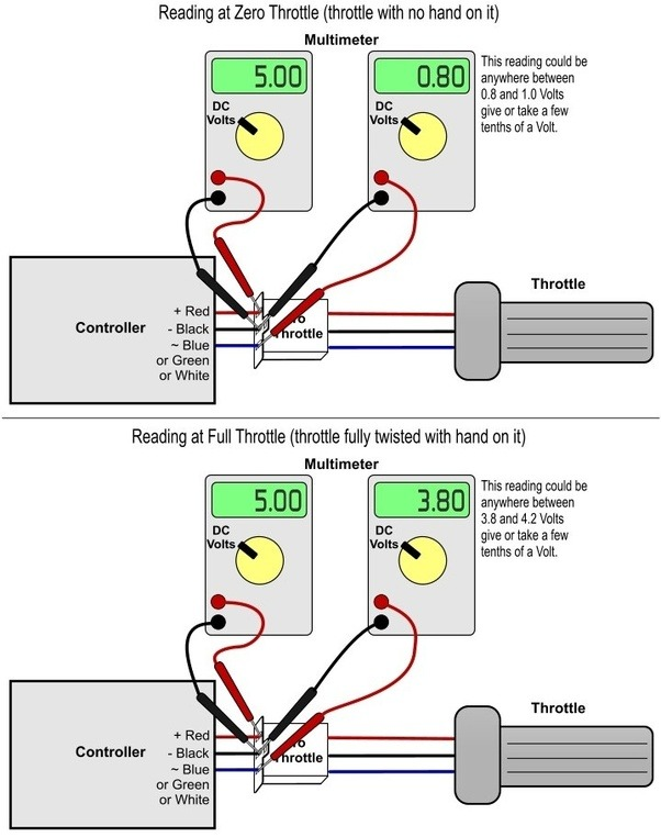How to select a    throttle    that works with my electric    bike    controller  Quora