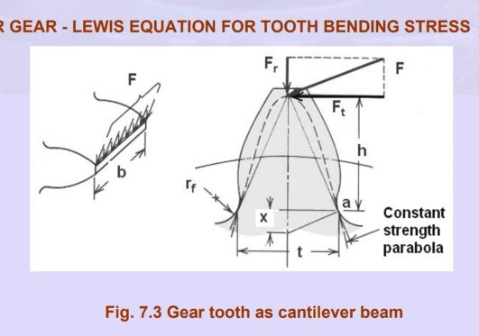 What is Lewis equation and its significance in machine