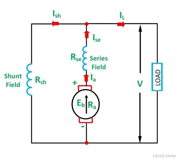 What do you mean by long-shunt and short-shunt compounding ... Dc Shunt Motor Wiring Schematic on