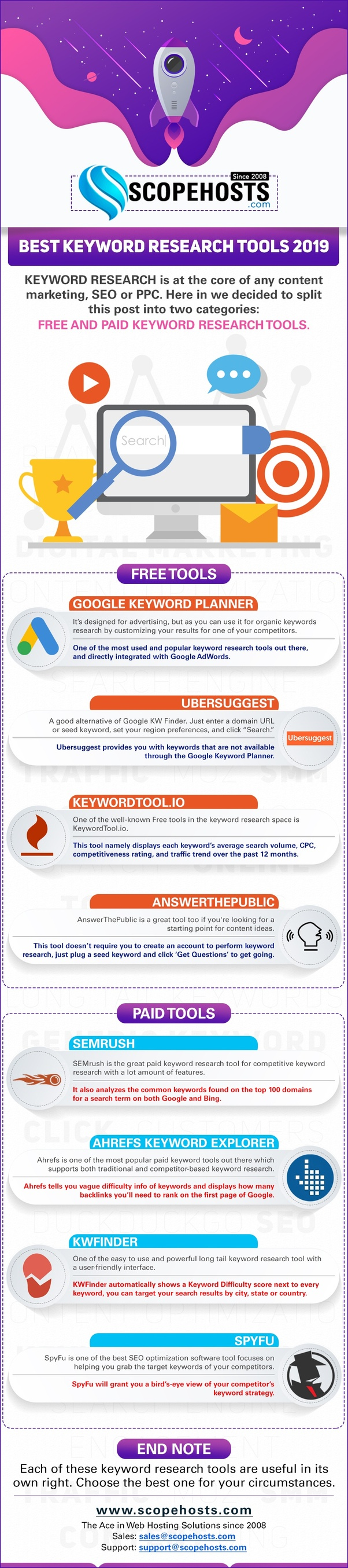 Why is KWFinder: SEO Keyword Tool so popular? - Quora