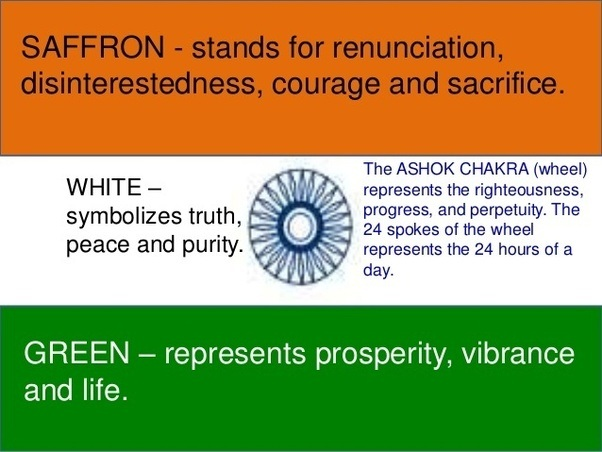 Does The Tricolour Indian Flag Represent Hinduism Christianity