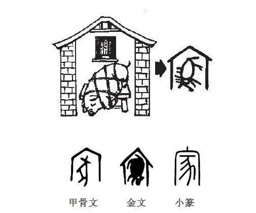 What Are The Chinese Symbols For Family Quora