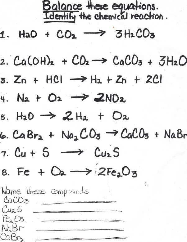 Should I learn organic reactions in Class 12, writing it 12-15 times ...