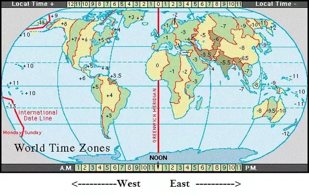 What is the time difference between india and usa quora above figure clearly showing gmt location to find standard time of any country remember earth rotates 360 degree in 24 hours means 1 degree in 4 minutes gumiabroncs Image collections
