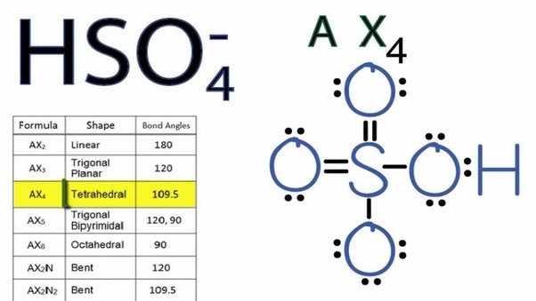 How To Write A Lewis Dot Structure For Hso4 Quora