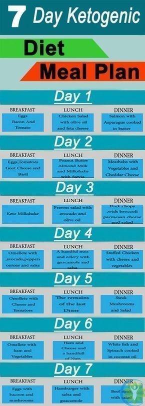free 28 day keto diet plan
