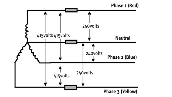 3 phase minus 1 phase calculation
