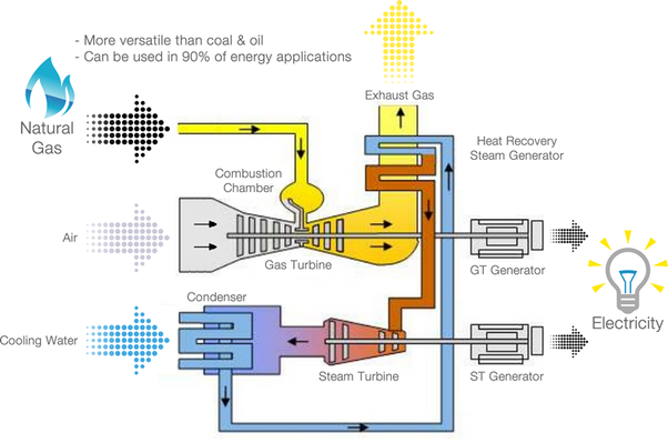 What is a thermal power plant? - Quora