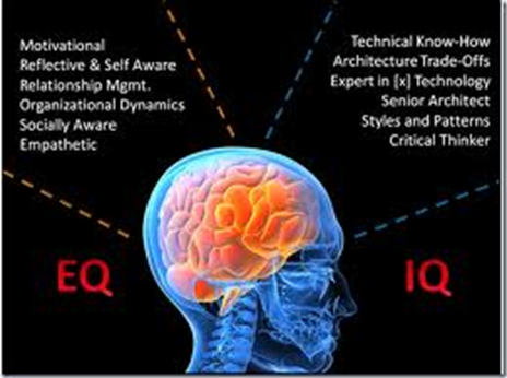 is eq important than iq A good iq is certainly essential for success in career and business, and would prove important even in rewarding relationships, but i do not choose to believe that there isn't a correlation between eq and iq.