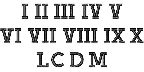 How to type Roman numerals on a keyboard Quora