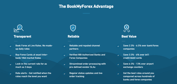 Bookmyforex Is India S First And The Largest Onlibe Marketplace For Currency Exchange International Remittances We Plan On Revolutionizing Market