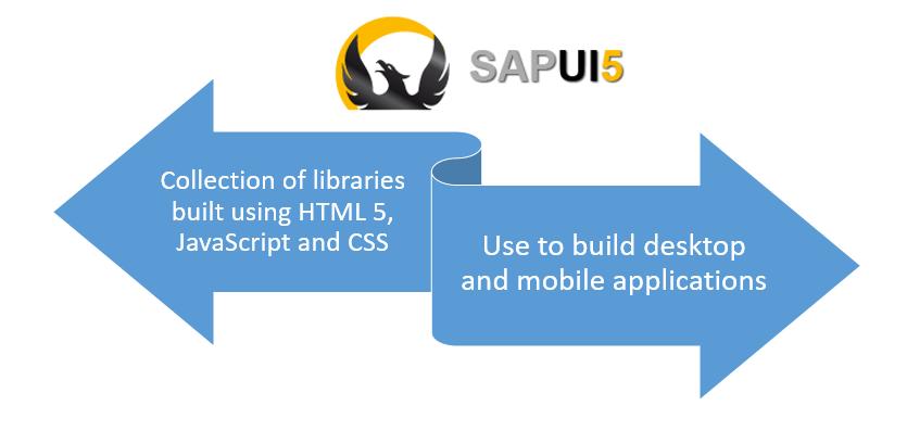 What are SAP UI5, SAP Fiori, and OPEN UI5? - Quora