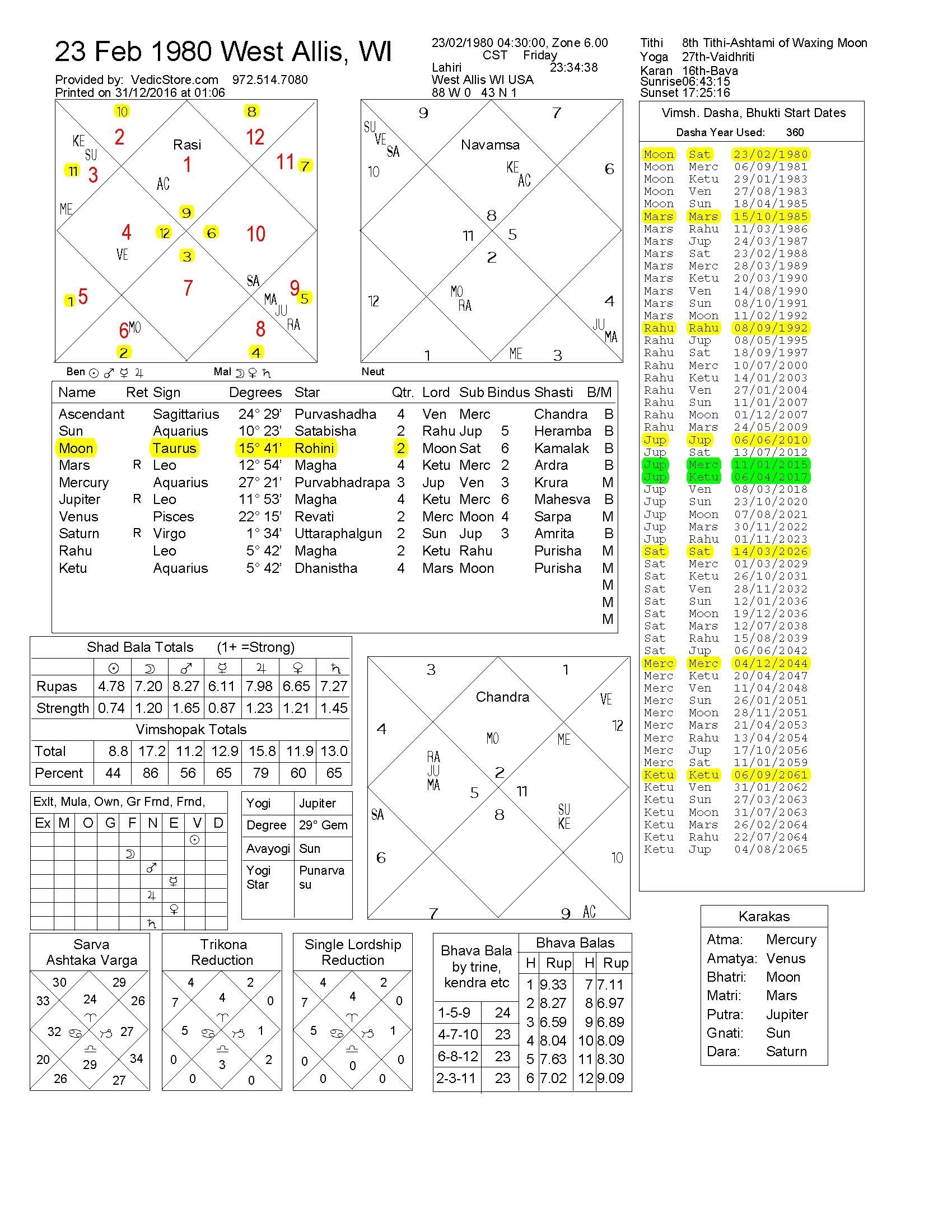 How to read a Birth Chart per Jyotish   Vedic Astrology The ...