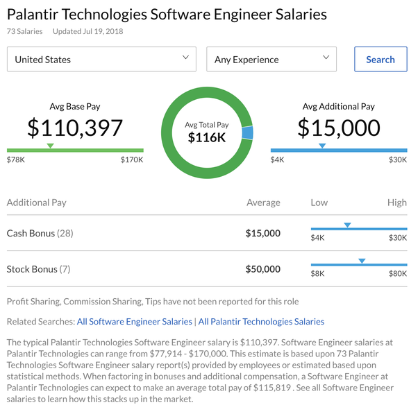 What is it like to be a software engineer at Palantir? - Quora