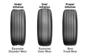 Low Tire Pressure >> Does Low Air Pressure Cause Tires To Wear Faster Quora