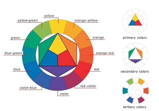 Complementary colors are opposite each other on the color wheel. Blue and  orange are complementary. Yellow and violet are complementary.