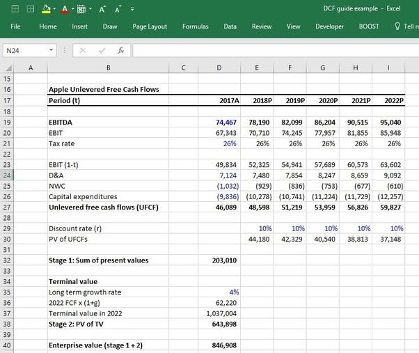 Stock Options Calculator to Forecast Future Value of ESO's