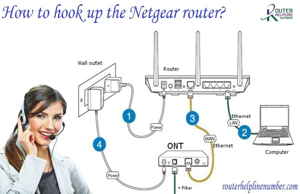 How to hook up my Netgear router without a modem - Quora Netgear Modem Wiring Diagram on