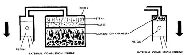 are diesel engines gas turbines and steam turbines classified as rh quora com