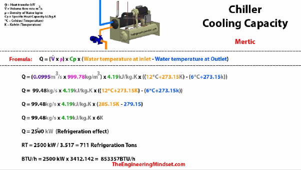 How to calculate chiller capacity - Quora