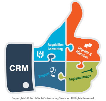 crm for service industry Who are the top Microsoft Dynamics CRM maintenance